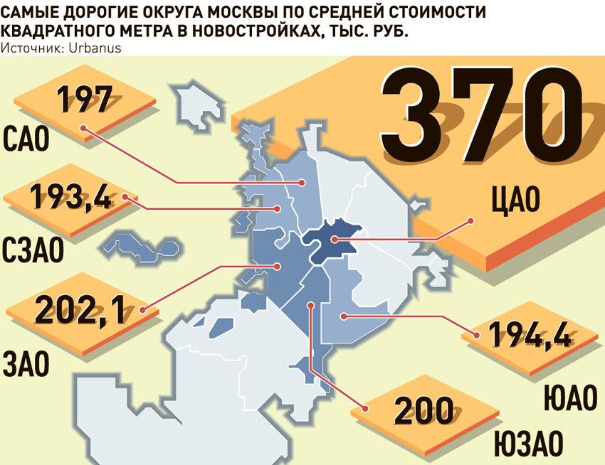 Бассейны в юао в Москве Таганский без справок